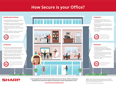 How Secure is Your Office PDF